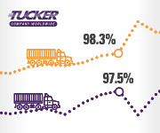 Tucker Company Worldwide, Inc.