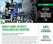 SmartDrive Systems Inc.